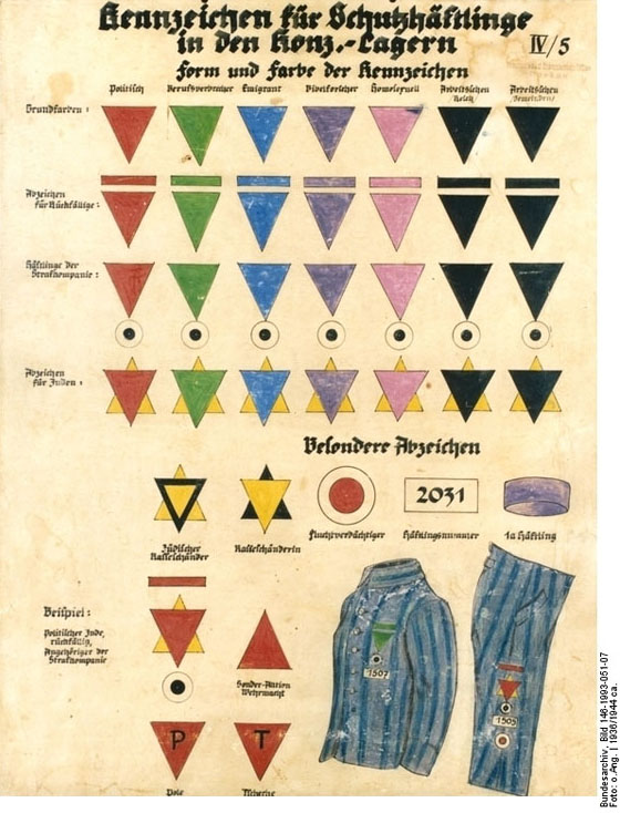 Holocaust Symbols In Concentration Camps Clipart Library